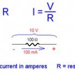 ohms law formulas