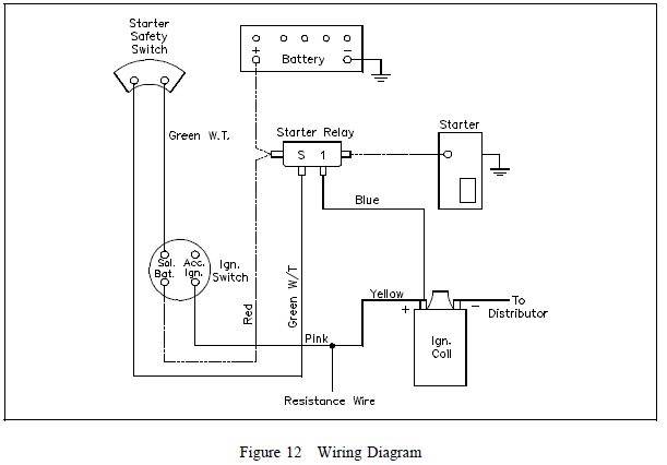 pictorial diagram definition illustration of wiring diagram u2022 rh davisfamilyreunion us what does pictorial diagram mean what is pictorial diagram and schematic diagram