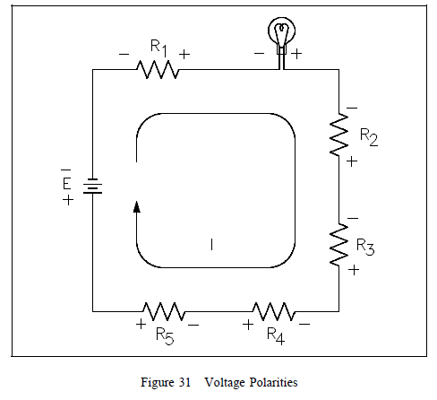 voltage polarity