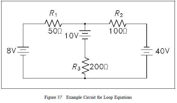 loop equation circuit