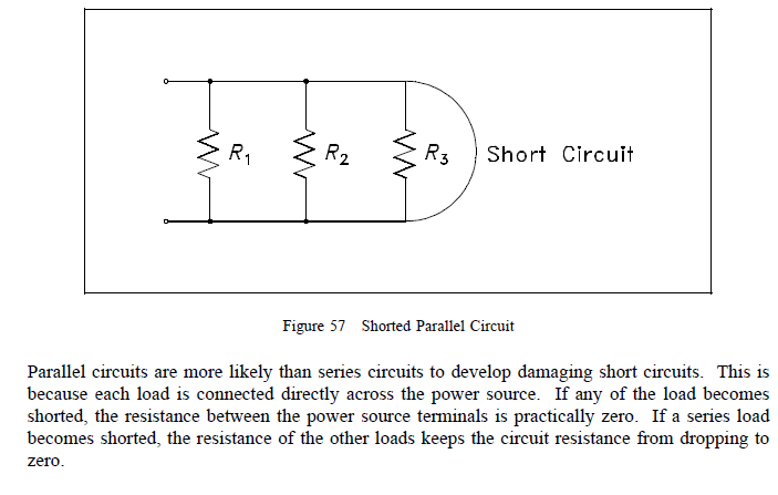 short circuit (parallel)
